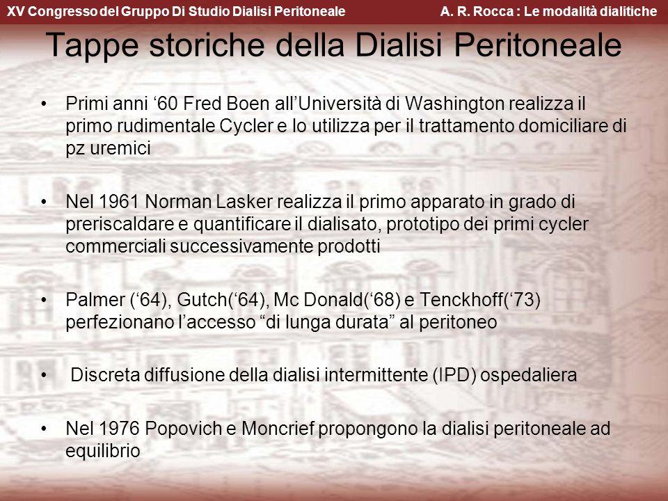 Tappe storiche della Dialisi Peritoneale