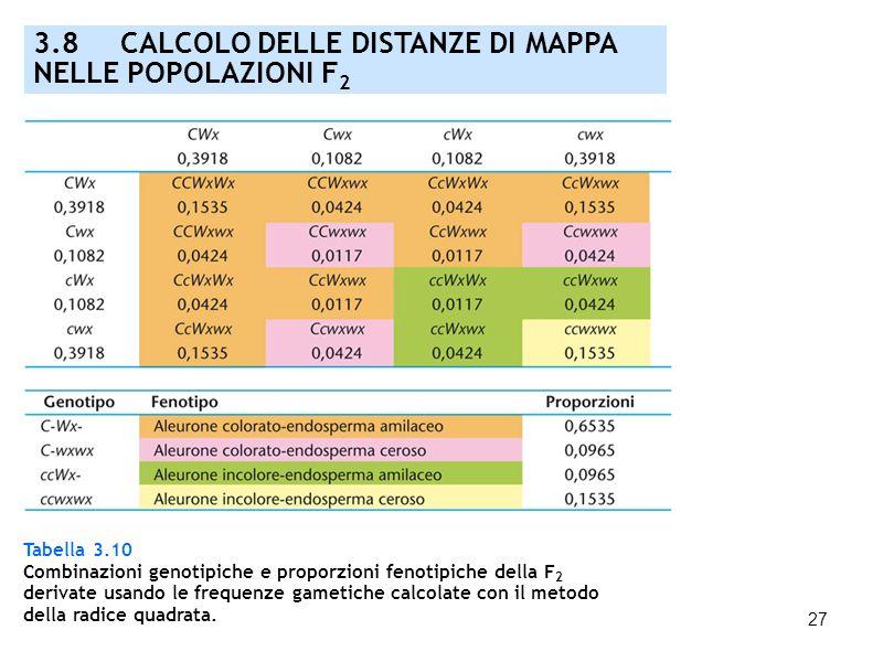 3.8 CALCOLO DELLE DISTANZE DI MAPPA NELLE POPOLAZIONI F2
