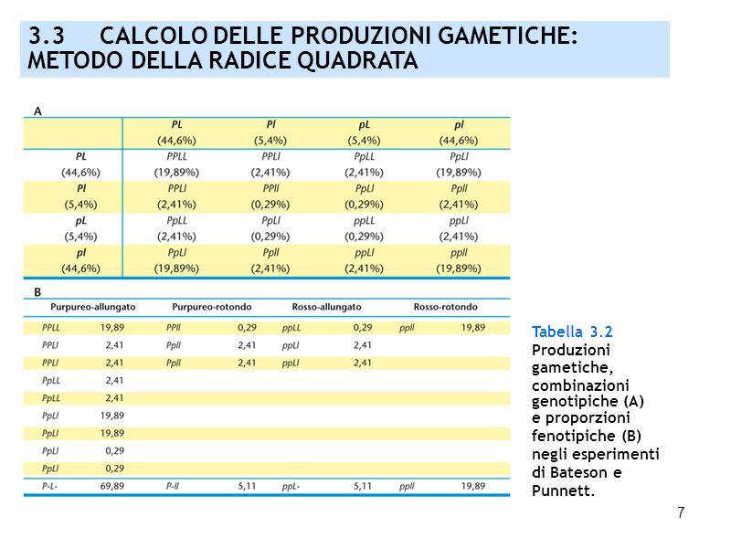 3.3 CALCOLO DELLE PRODUZIONI GAMETICHE: METODO DELLA RADICE QUADRATA