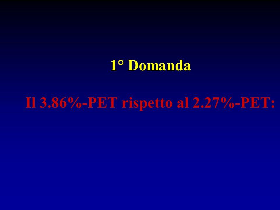 1° Domanda Il 3.86%-PET rispetto al 2.27%-PET: