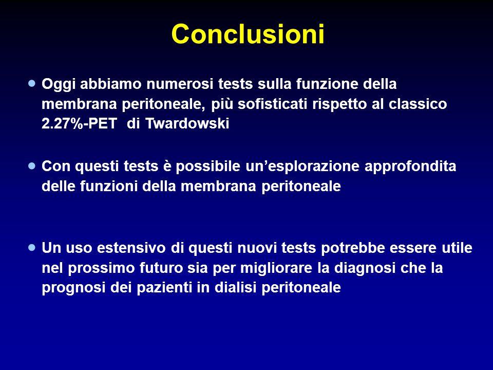 Conclusioni Oggi abbiamo numerosi tests sulla funzione della membrana peritoneale, più sofisticati rispetto al classico 2.27%-PET di Twardowski.