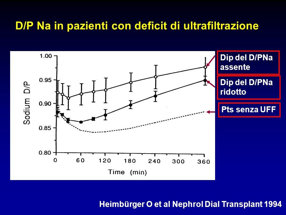 D/P Na in pazienti con deficit di ultrafiltrazione