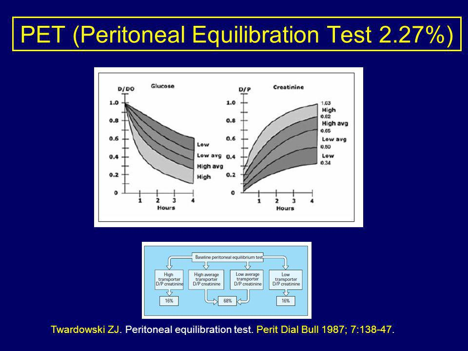 PET (Peritoneal Equilibration Test 2.27%)