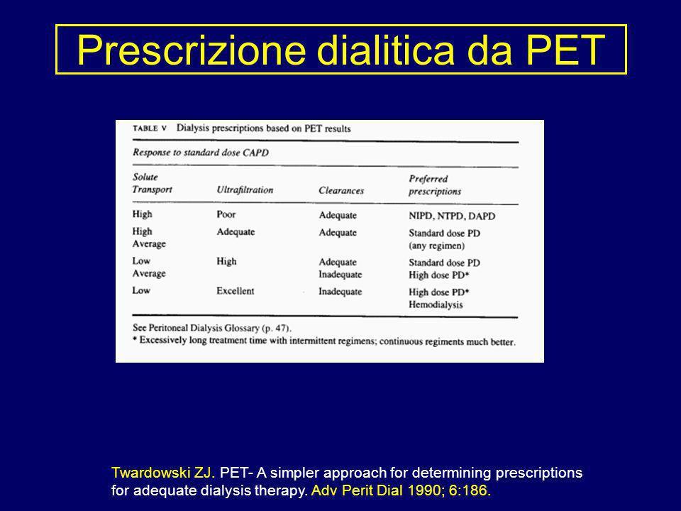 Prescrizione dialitica da PET
