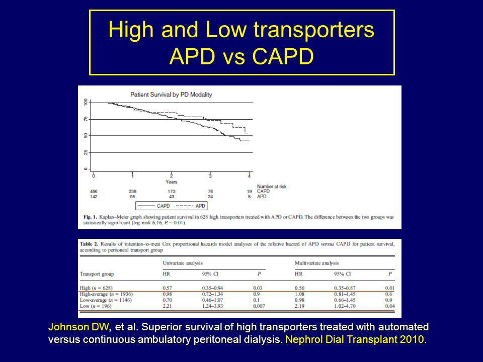 High and Low transporters APD vs CAPD