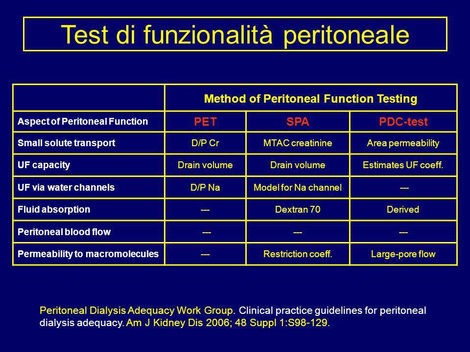 Test di funzionalità peritoneale