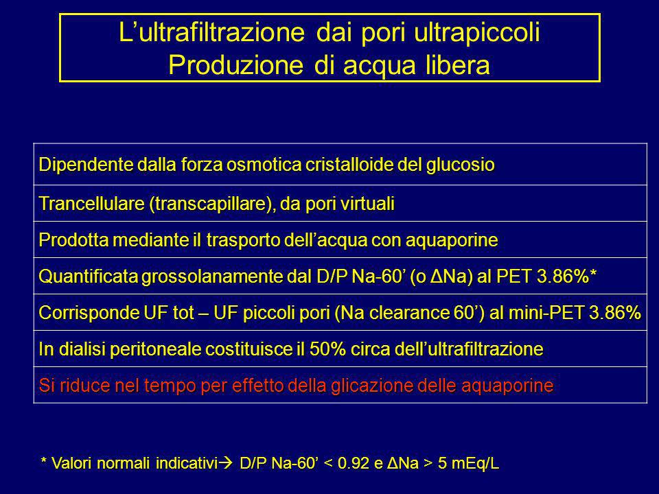 L'ultrafiltrazione dai pori ultrapiccoli Produzione di acqua libera