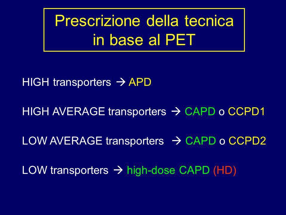Prescrizione della tecnica in base al PET