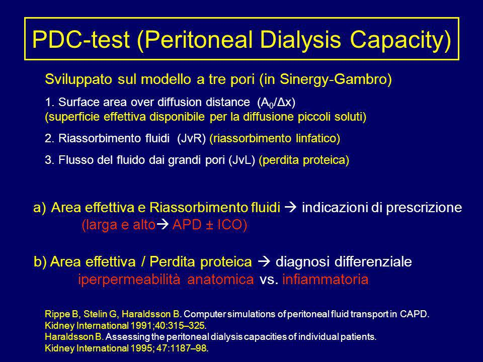 PDC-test (Peritoneal Dialysis Capacity)