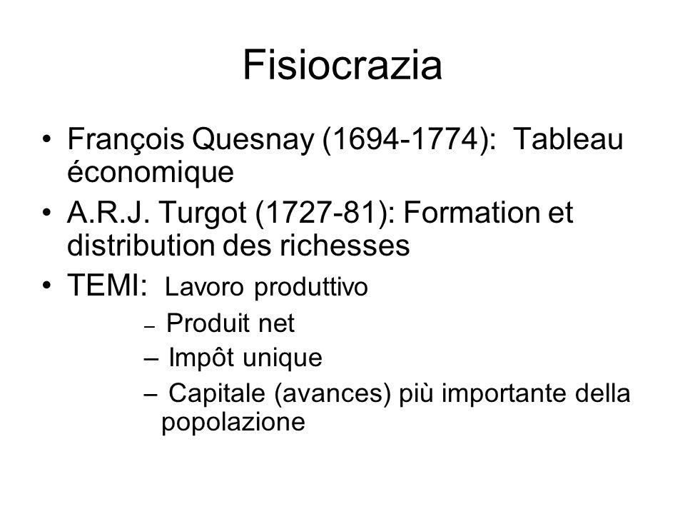 Fisiocrazia François Quesnay (1694-1774): Tableau économique