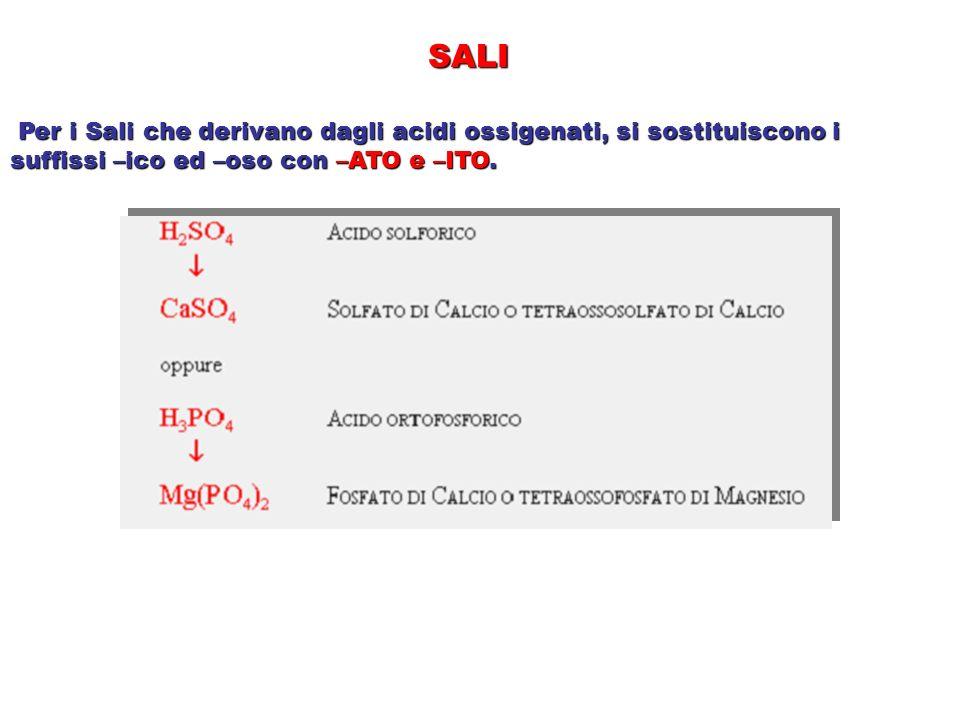 SALI Per i Sali che derivano dagli acidi ossigenati, si sostituiscono i suffissi –ico ed –oso con –ATO e –ITO.