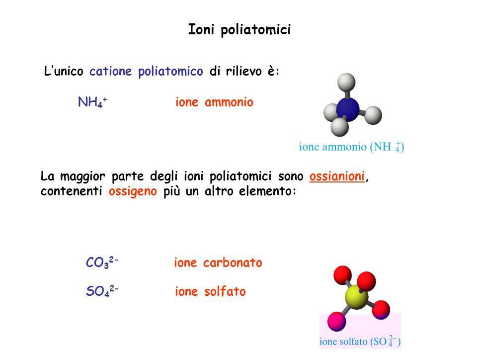 Ioni poliatomici L'unico catione poliatomico di rilievo è: