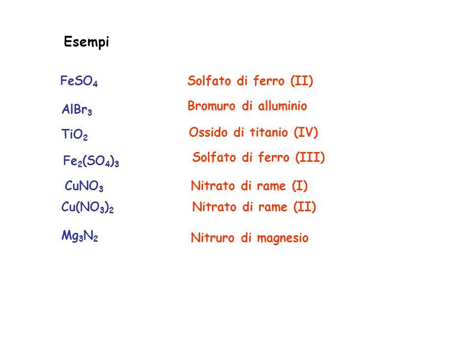 Esempi FeSO4 Solfato di ferro (II) Bromuro di alluminio AlBr3 TiO2