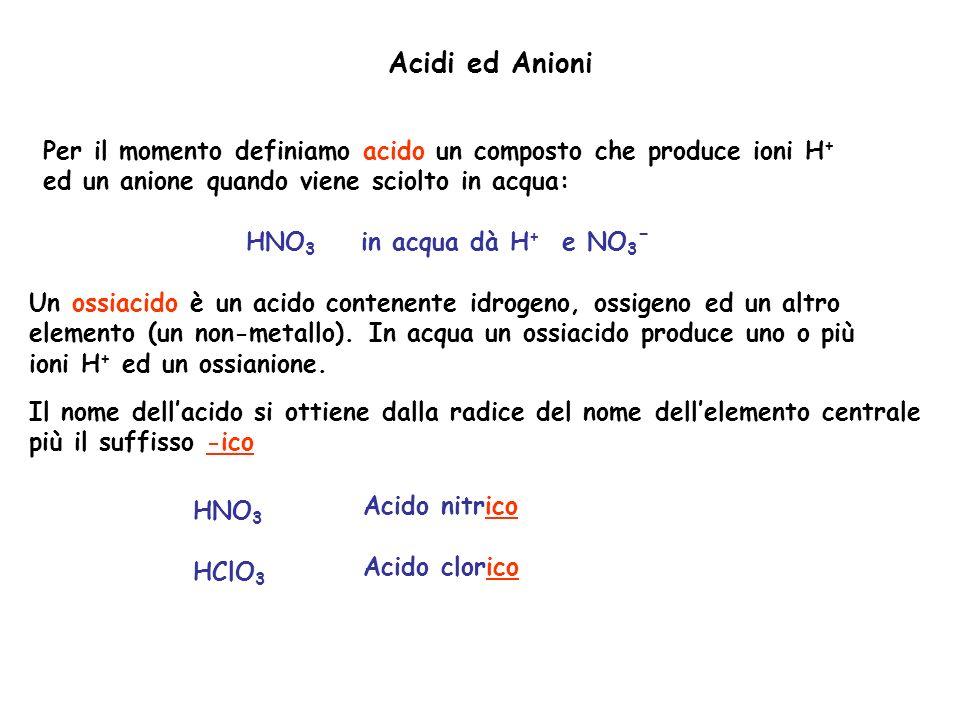Acidi ed Anioni Per il momento definiamo acido un composto che produce ioni H+ ed un anione quando viene sciolto in acqua: