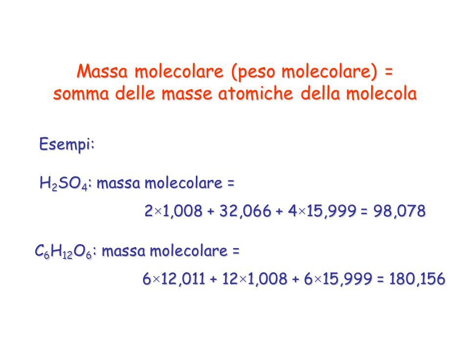 Massa molecolare (peso molecolare) =