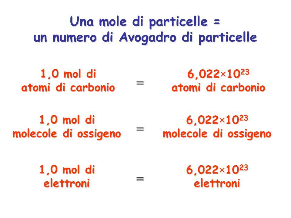 Una mole di particelle = un numero di Avogadro di particelle