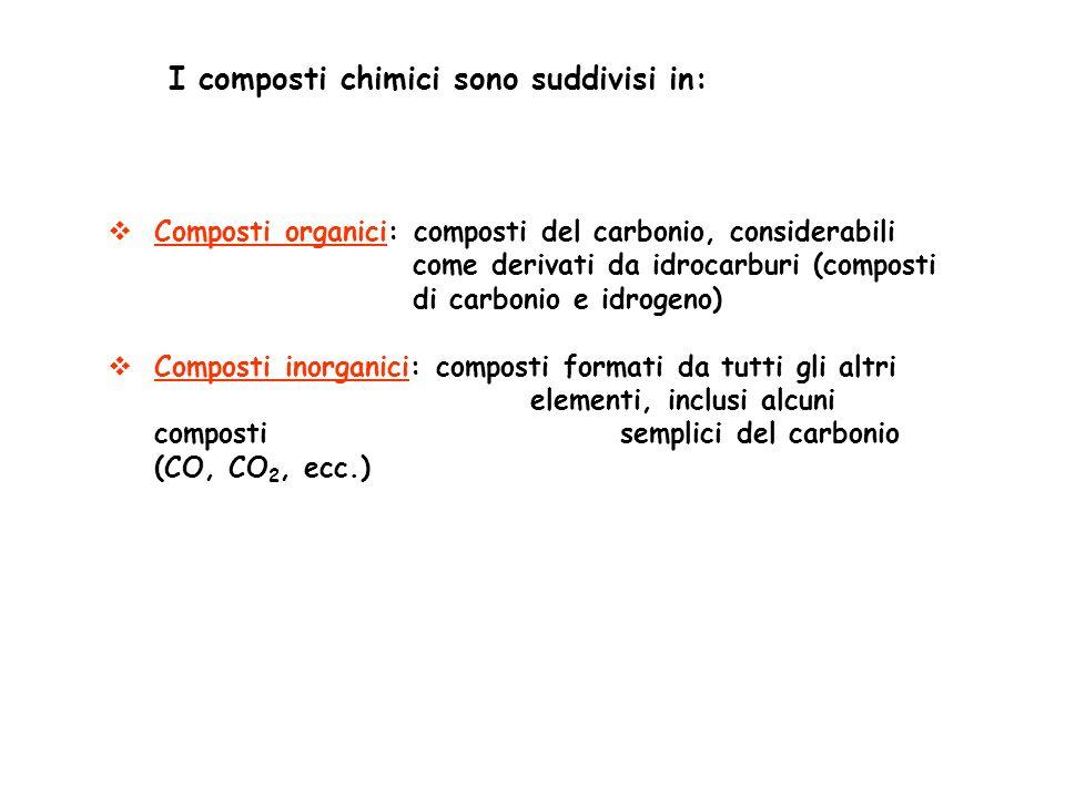 I composti chimici sono suddivisi in: