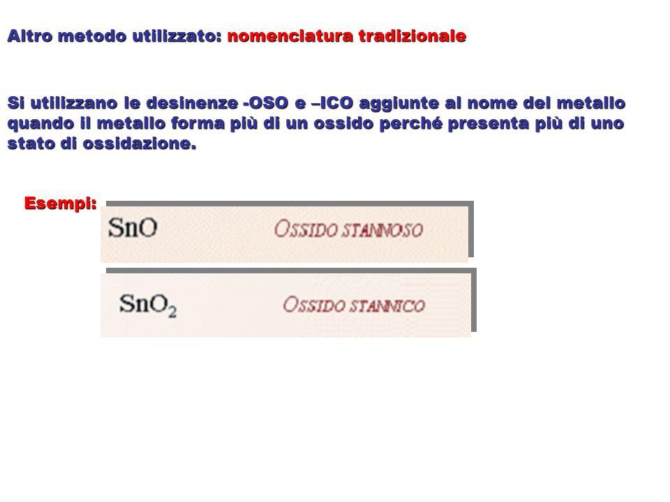 Altro metodo utilizzato: nomenclatura tradizionale