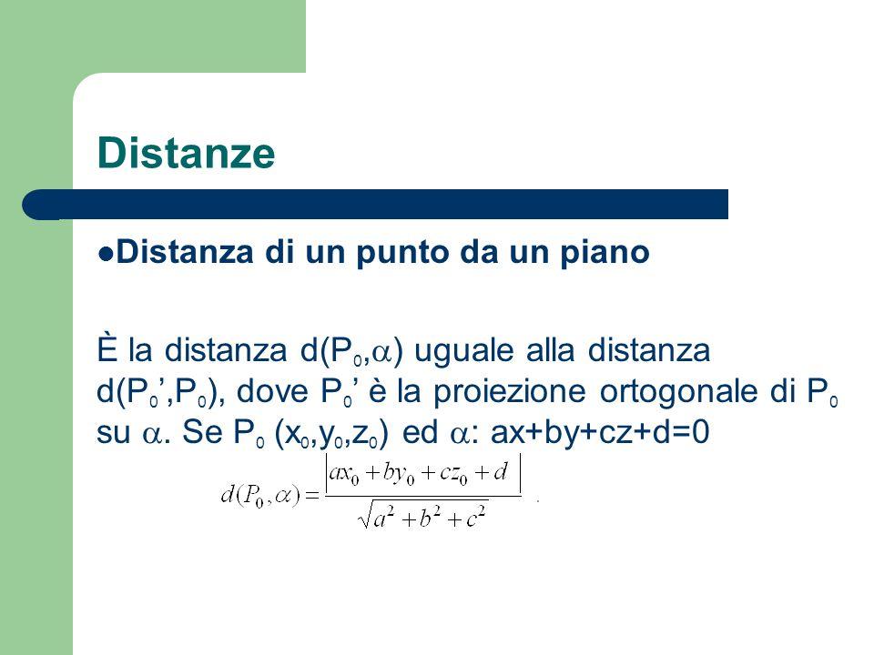 Distanze Distanza di un punto da un piano
