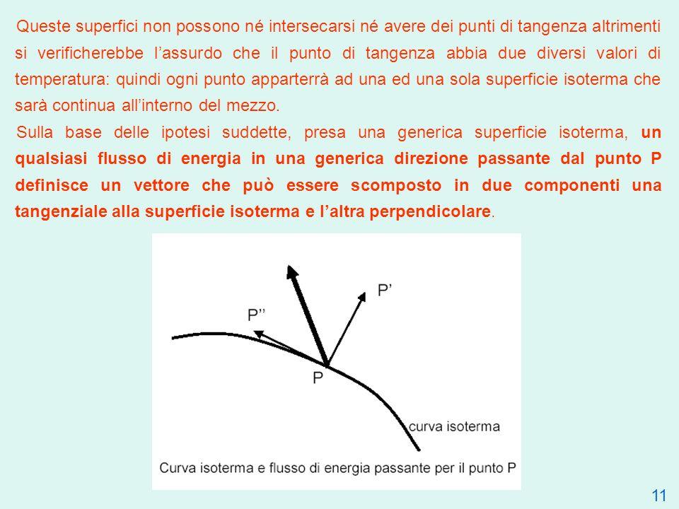 Queste superfici non possono né intersecarsi né avere dei punti di tangenza altrimenti si verificherebbe l'assurdo che il punto di tangenza abbia due diversi valori di temperatura: quindi ogni punto apparterrà ad una ed una sola superficie isoterma che sarà continua all'interno del mezzo.