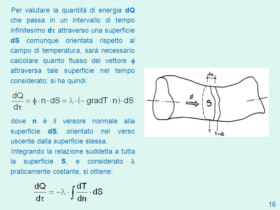 Per valutare la quantità di energia dQ che passa in un intervallo di tempo infinitesimo dt attraverso una superficie dS comunque orientata rispetto al campo di temperatura, sarà necessario calcolare quanto flusso del vettore f attraversa tale superficie nel tempo considerato; si ha quindi: