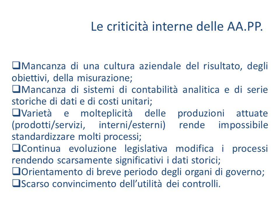 Le criticità interne delle AA.PP.