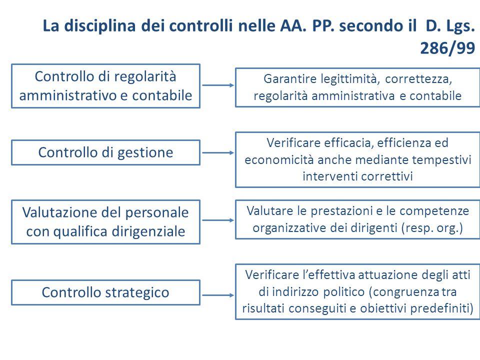 La disciplina dei controlli nelle AA. PP. secondo il D. Lgs. 286/99