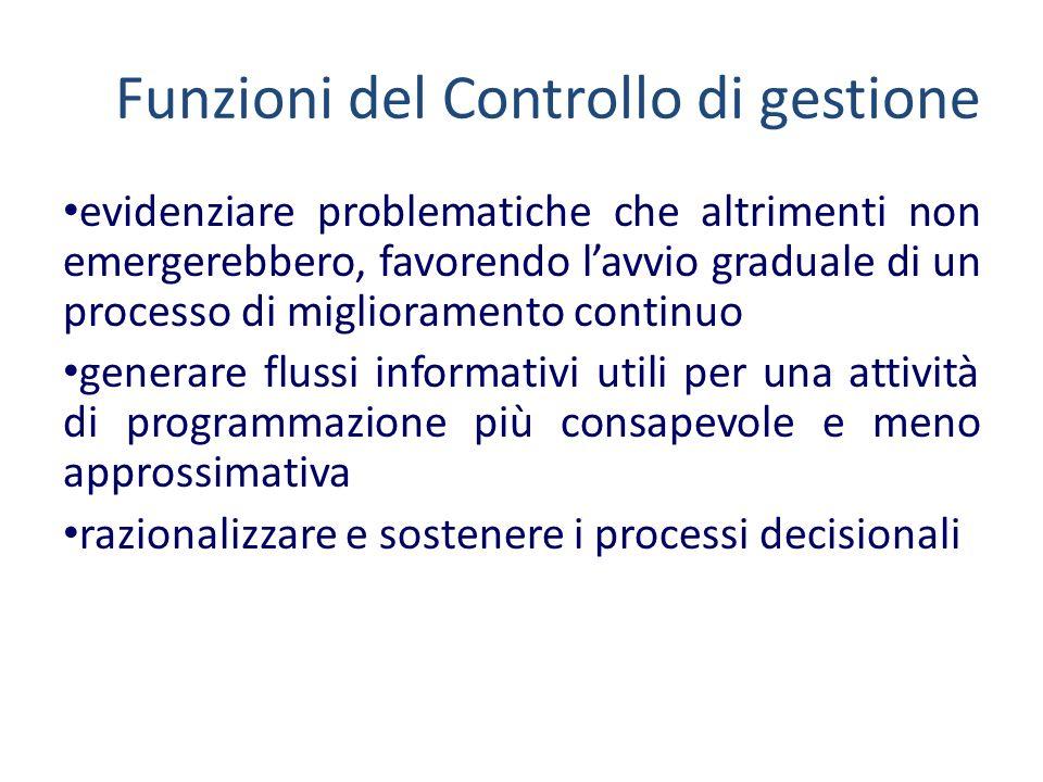 Funzioni del Controllo di gestione