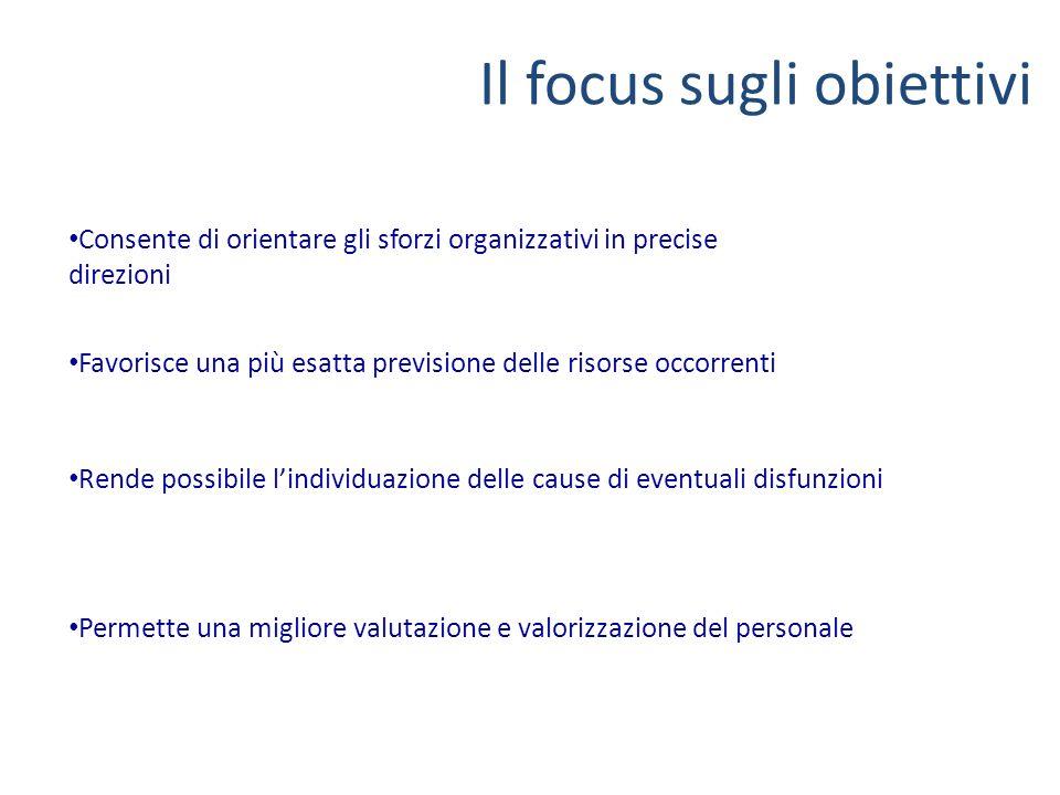 Il focus sugli obiettivi