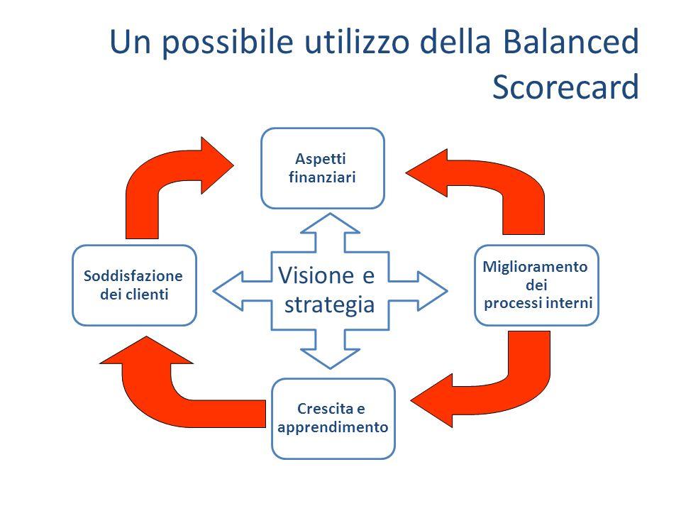 Un possibile utilizzo della Balanced Scorecard