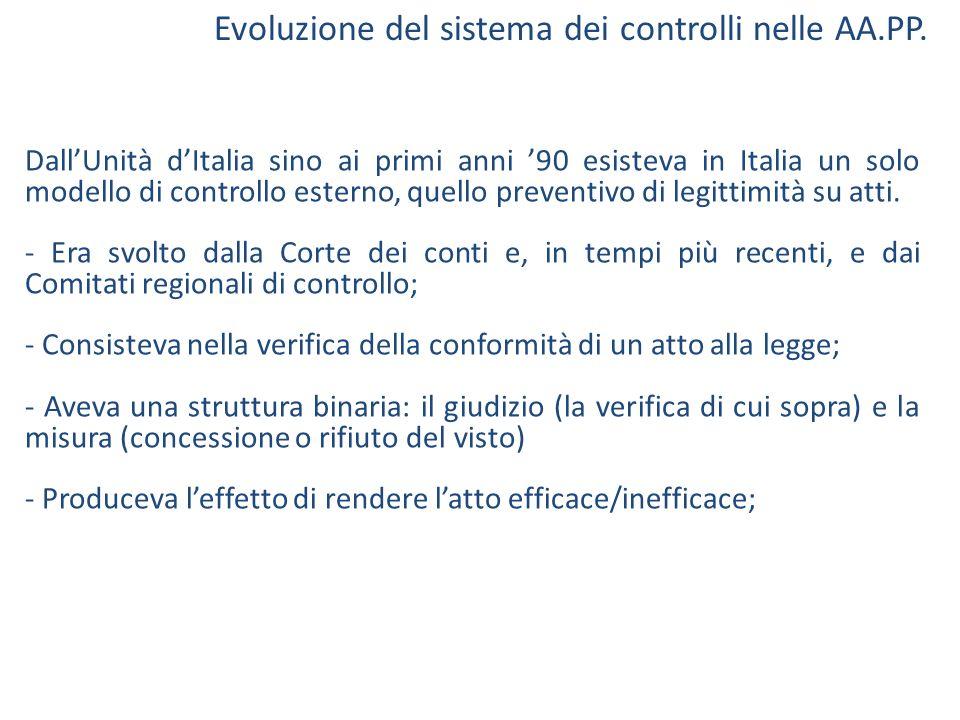 Evoluzione del sistema dei controlli nelle AA.PP.