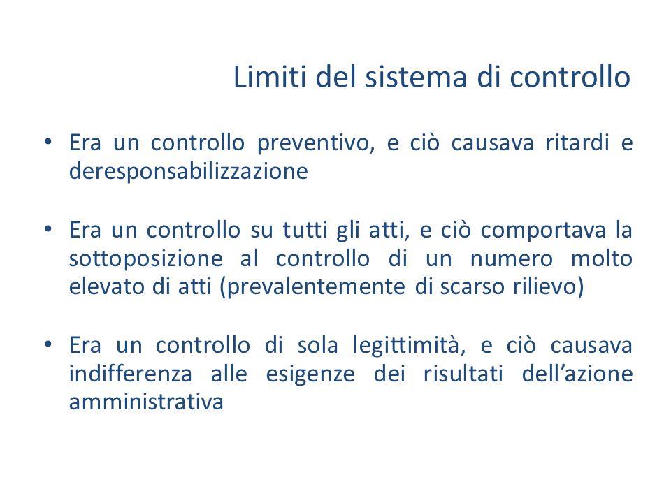 Limiti del sistema di controllo