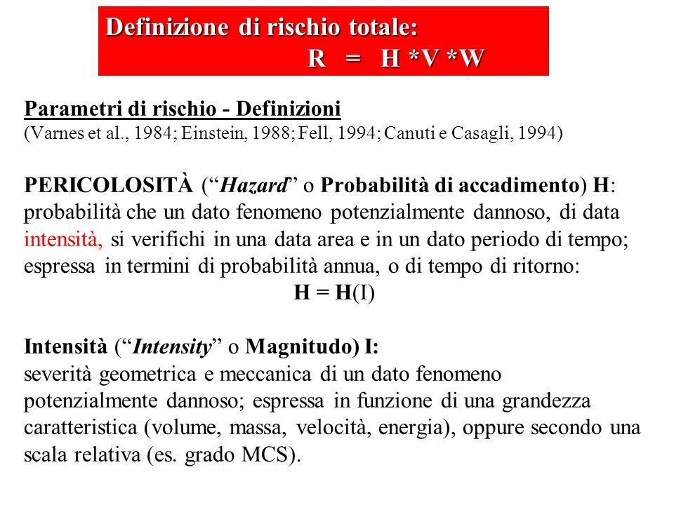 Definizione di rischio totale: R = H *V *W