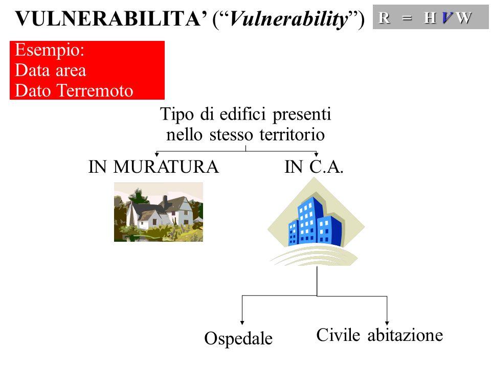 VULNERABILITA' ( Vulnerability )