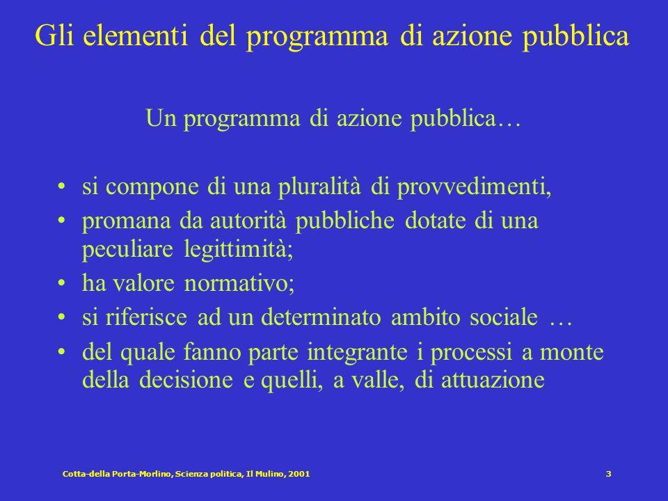 Gli elementi del programma di azione pubblica