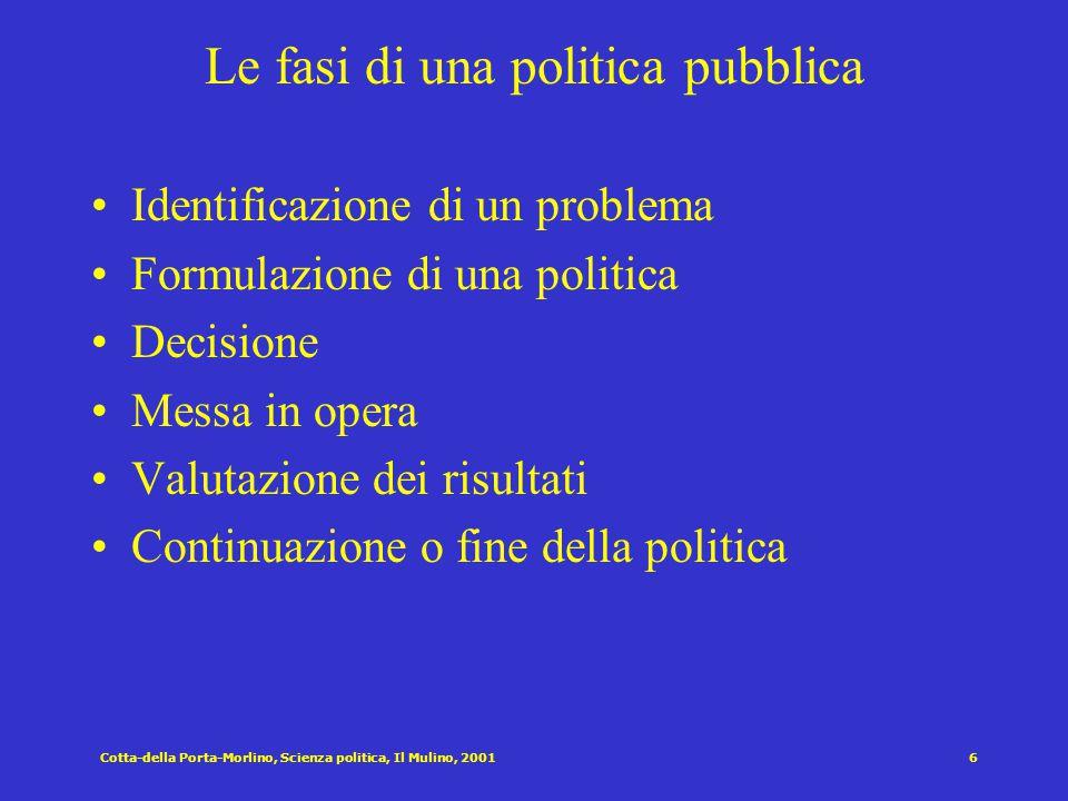 Le fasi di una politica pubblica