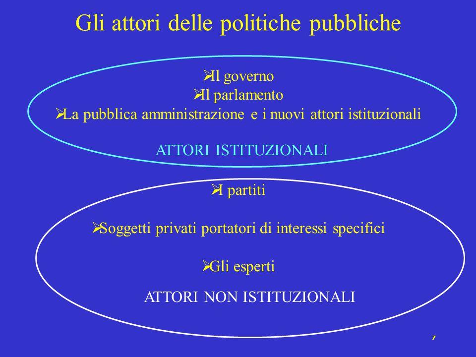 Gli attori delle politiche pubbliche