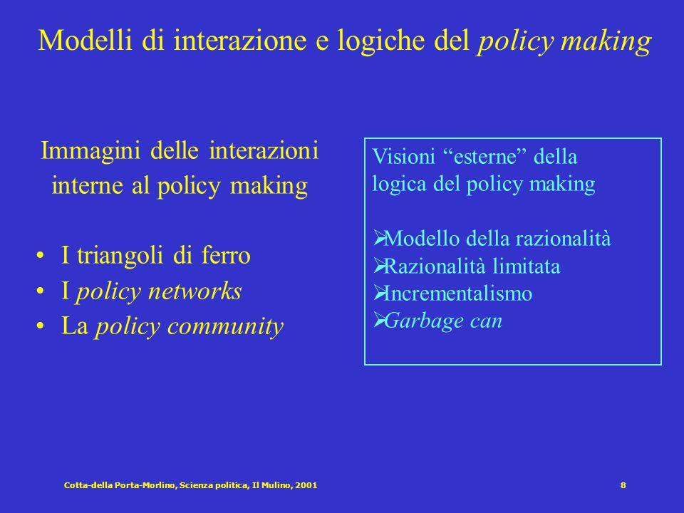 Modelli di interazione e logiche del policy making
