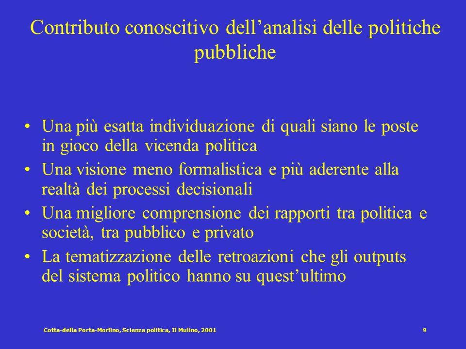 Contributo conoscitivo dell'analisi delle politiche pubbliche