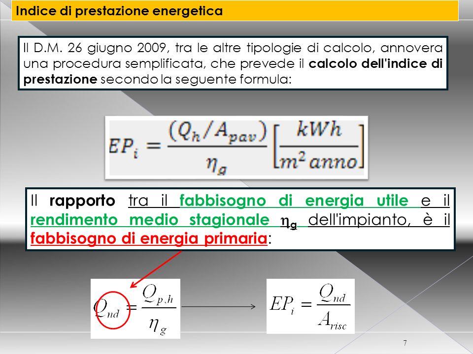 Indice di prestazione energetica