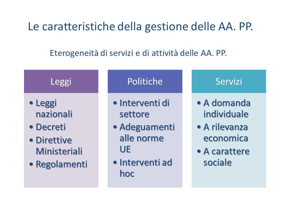 Le caratteristiche della gestione delle AA. PP.