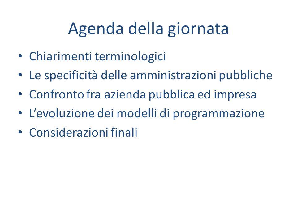 Agenda della giornata Chiarimenti terminologici