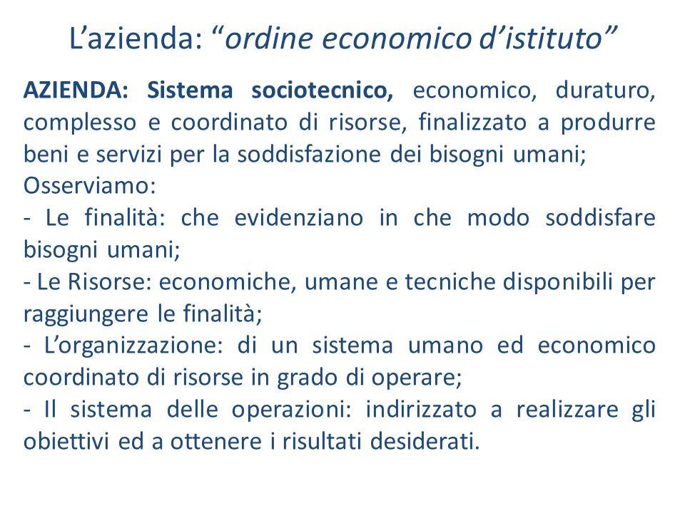 L'azienda: ordine economico d'istituto