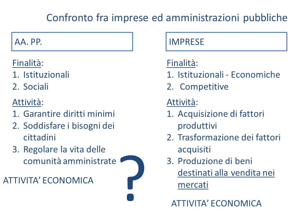Confronto fra imprese ed amministrazioni pubbliche