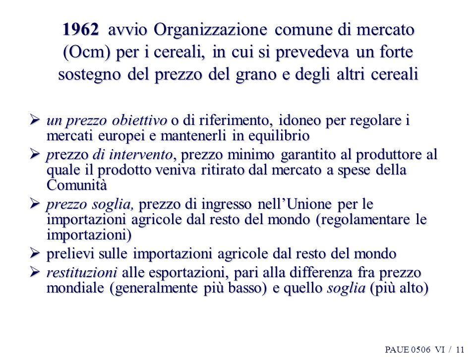 1962 avvio Organizzazione comune di mercato (Ocm) per i cereali, in cui si prevedeva un forte sostegno del prezzo del grano e degli altri cereali