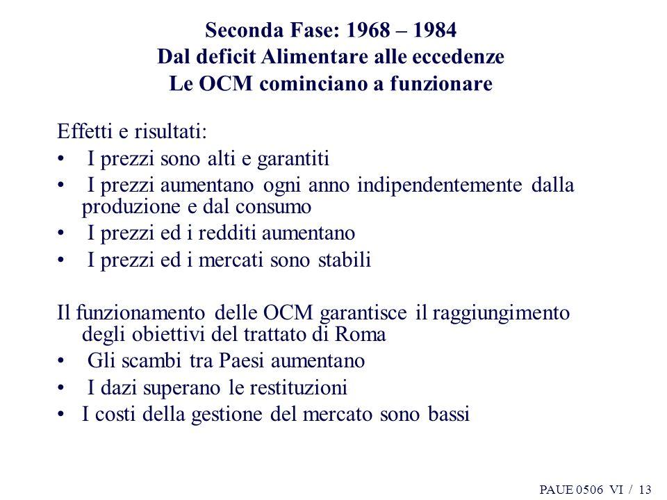 Seconda Fase: 1968 – 1984 Dal deficit Alimentare alle eccedenze Le OCM cominciano a funzionare