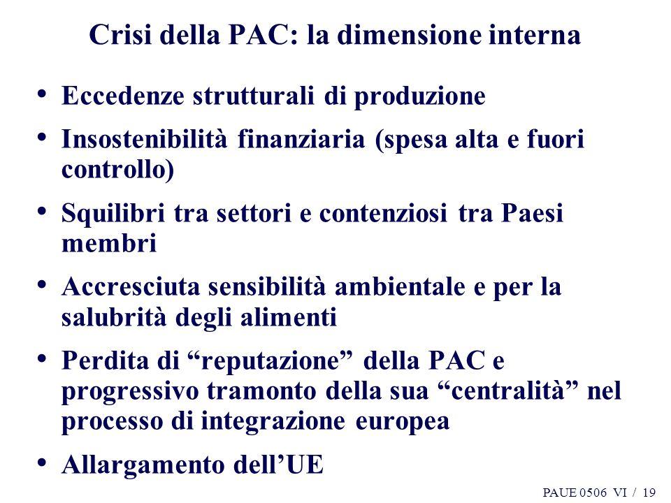 Crisi della PAC: la dimensione interna
