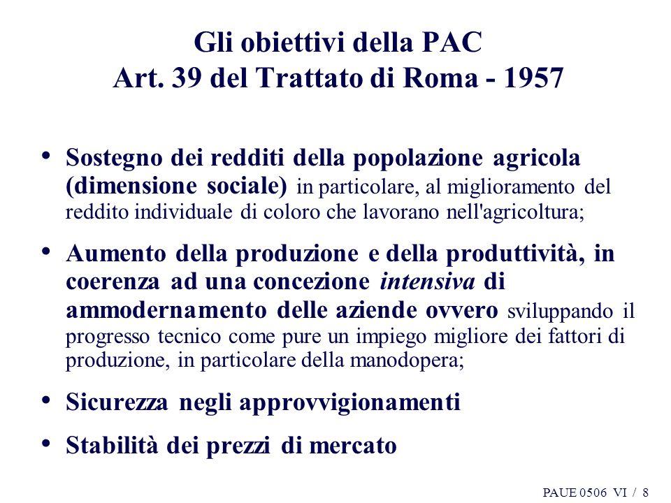 Gli obiettivi della PAC Art. 39 del Trattato di Roma - 1957