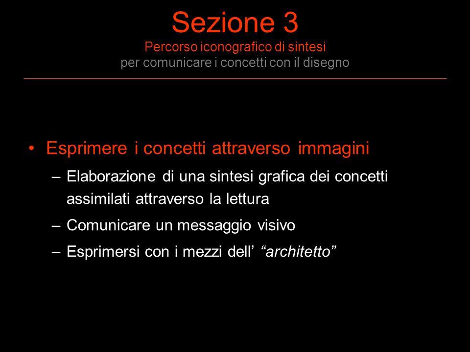 Sezione 3 Percorso iconografico di sintesi per comunicare i concetti con il disegno