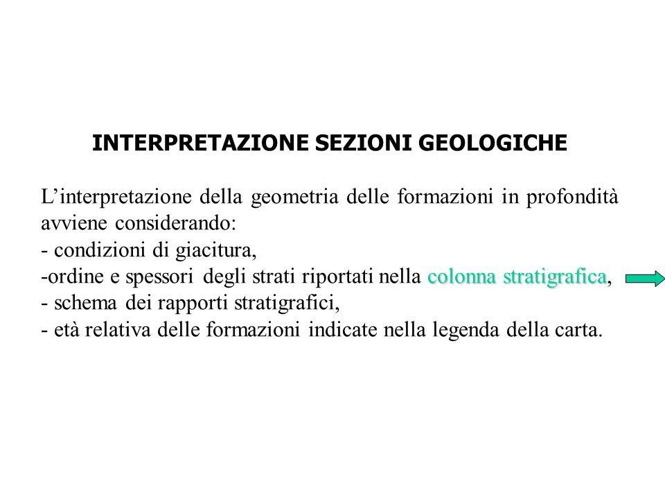 INTERPRETAZIONE SEZIONI GEOLOGICHE
